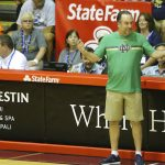 Mike Brey chills