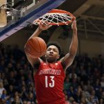 ACC Basketball Power Rankings